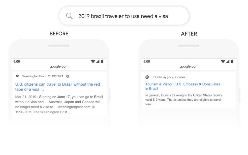 Google lancia BERT, Nuovo algoritmo per migliorare la comprensione delle richieste degli utenti attraverso l'AI